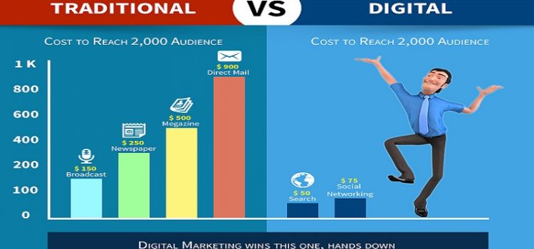 Who All Can Undergo Digital Marketing Training Course?