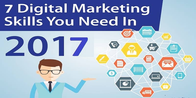 marketing skills Digital marketing moves very quickly, and as a modern marketer, you're probably gaining new skills by the handful but what marketing skills capture an employer's eyes.