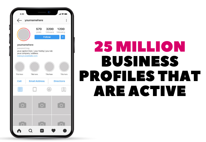 25 MILLION BUSINESS PROFILES THAT ARE ACTIVE
