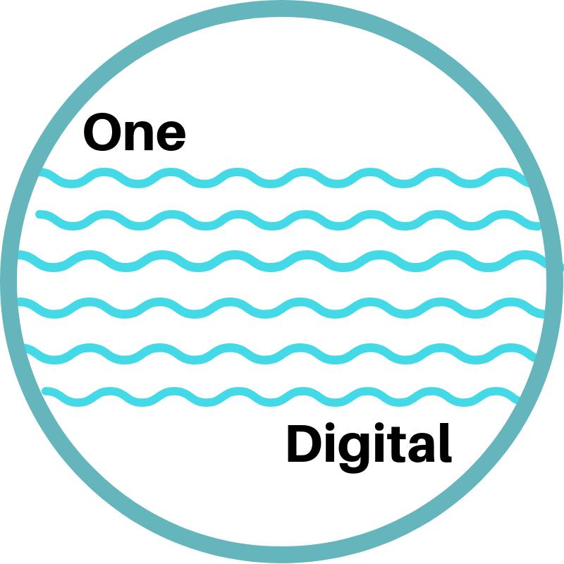 https://onedigitalblog.com/